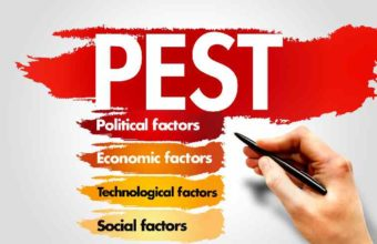 Pest Analysis in Marketing
