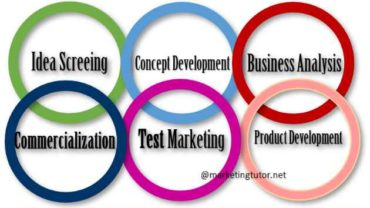 New Product Development 8 Stages Process