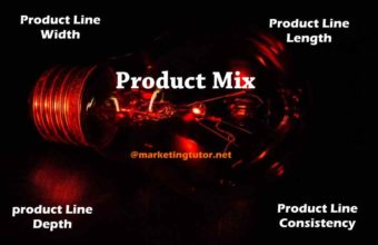 Product Mix Understanding and Examples