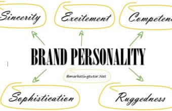 What is Brand Personality - Examples of Brand Personality
