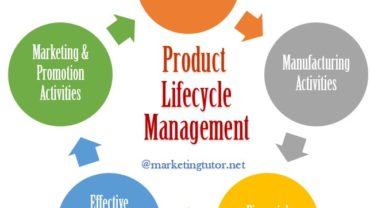 Managing Product Lifecycle