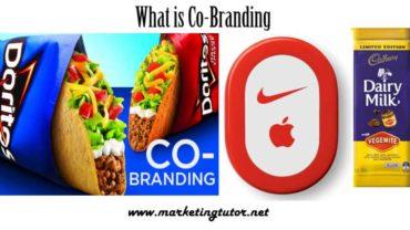 Co-branding Definition Understanding