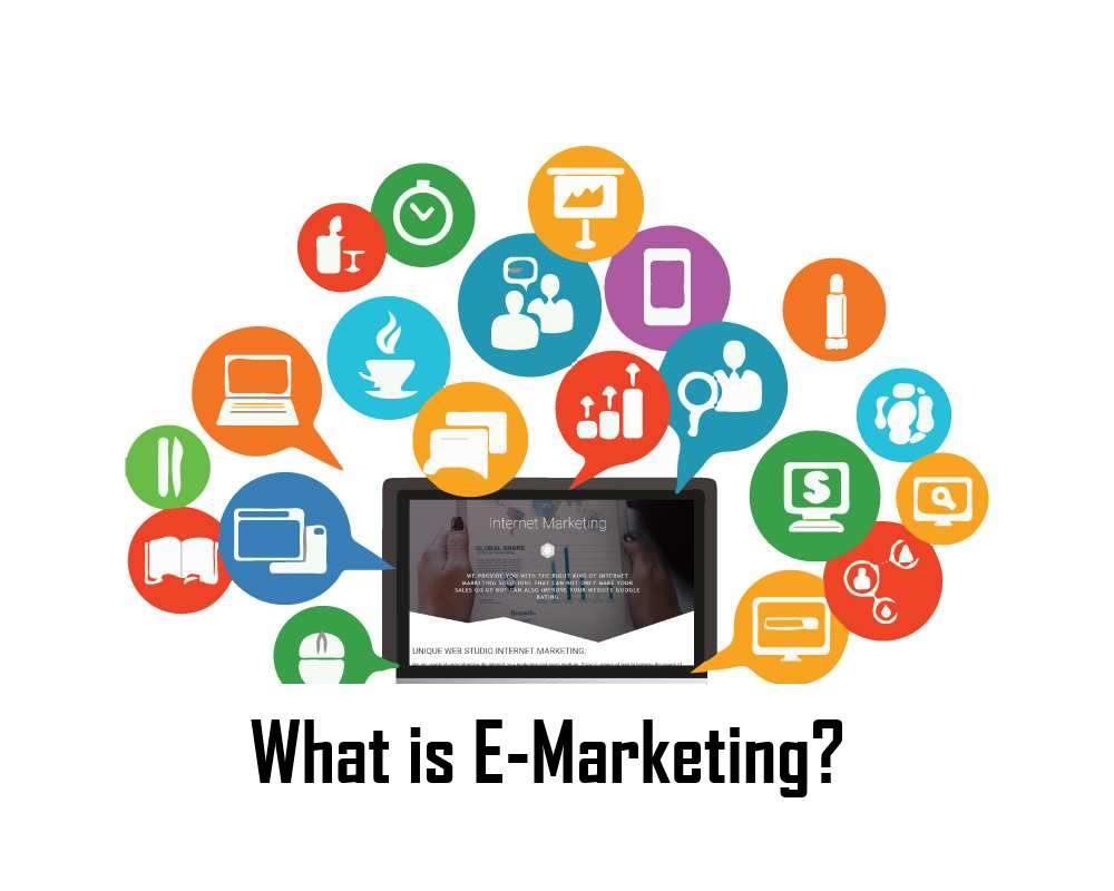 What is E-Marketing? Features, Types & Advantages | Marketing Tutor